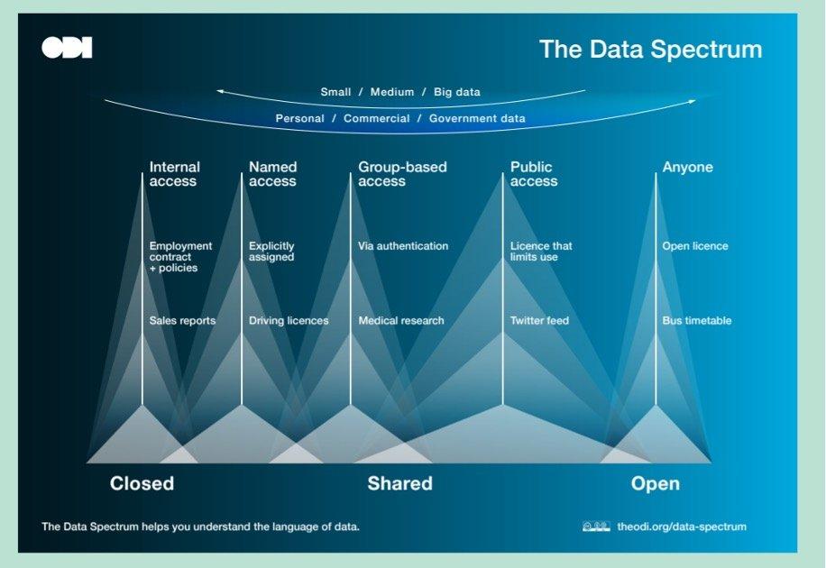 ODI data spectrum graph